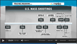 us_mass_shootings